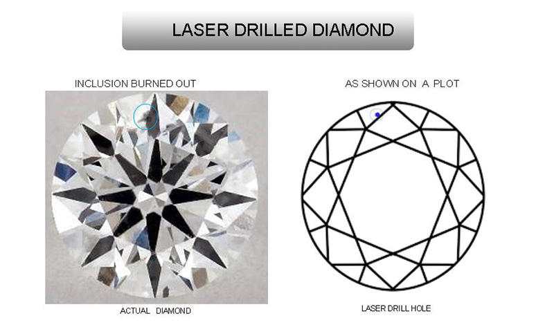 A single diamond inclusion corrected via clarity enhancement - correcting imperfections.